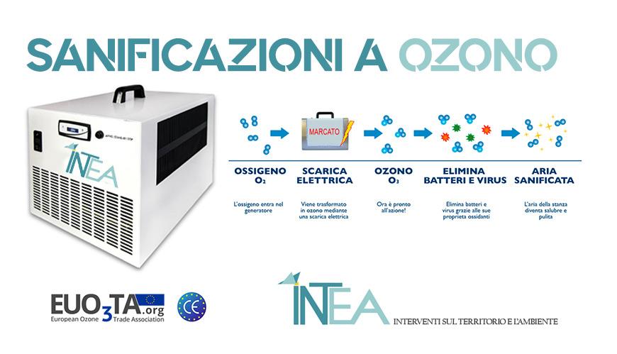 SANIFICAZIONI A OZONO